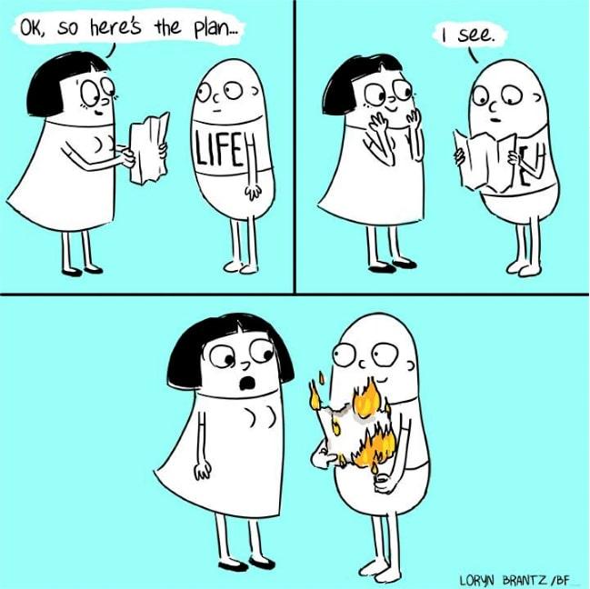 burning plans