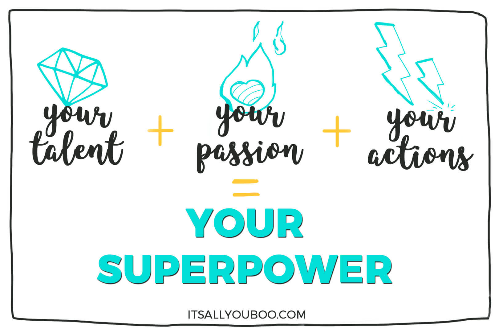 graphic illustration of your talent + your passion + your actions = your superpower