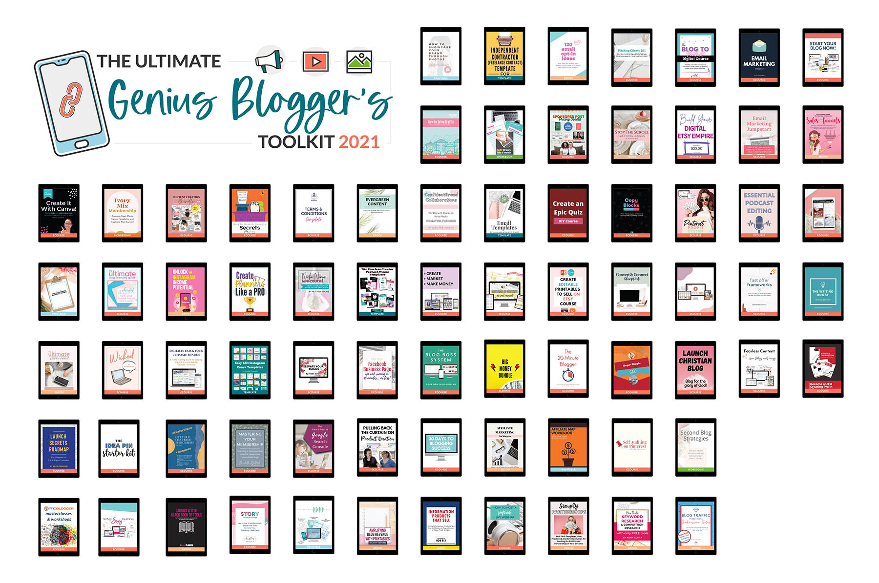 Full Review 2021 Genius Blogger's Review